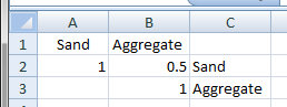 Figure 5.2: Correlation matrix, subset 1, aggregate industry products
